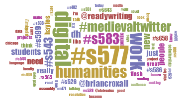 #MLA14 Saturday 11 January Cirrus Word Cloud. Retrieved January 22, 2014 from http://voyeurtools.org/tool/Cirrus/