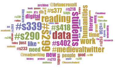 #mla14 Friday 10 January Cirrus Word Cloud. Retrieved January 22, 2014 from http://voyeurtools.org/tool/Cirrus/